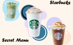 Starbucks secret menu choices lead to greater creativity of consumers.
